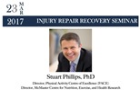 Seminar: Accelerating Skeletal Muscle Repair and Recovery Following Injury: Nutritional/Nutraceutical Approaches (March 23, 2017)