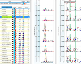 Protein Quantification Software: Pinnacle